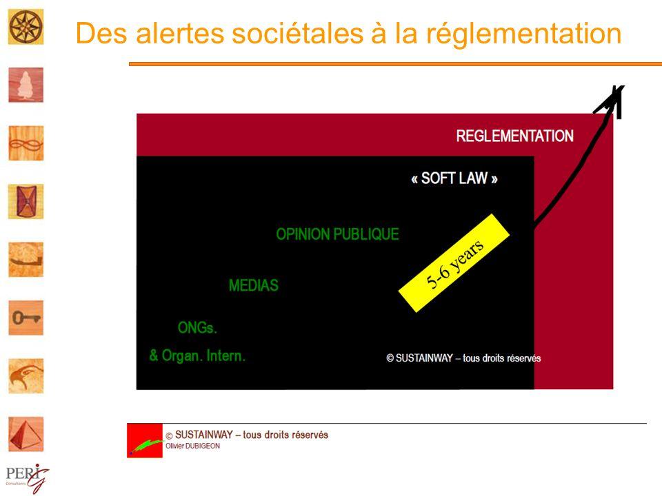 Des alertes sociétales à la réglementation