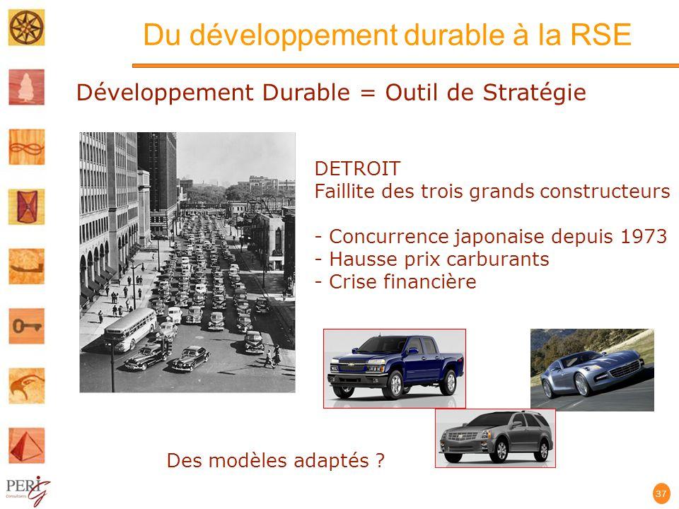 Du développement durable à la RSE