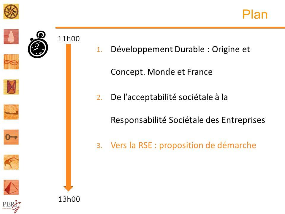 Plan Développement Durable : Origine et Concept. Monde et France