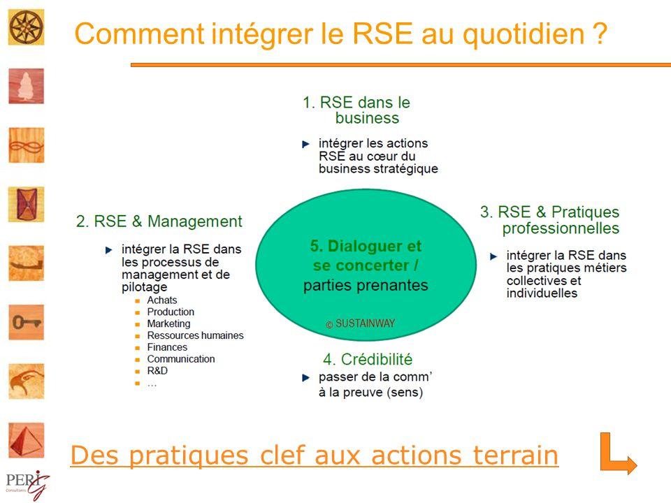 Comment intégrer le RSE au quotidien