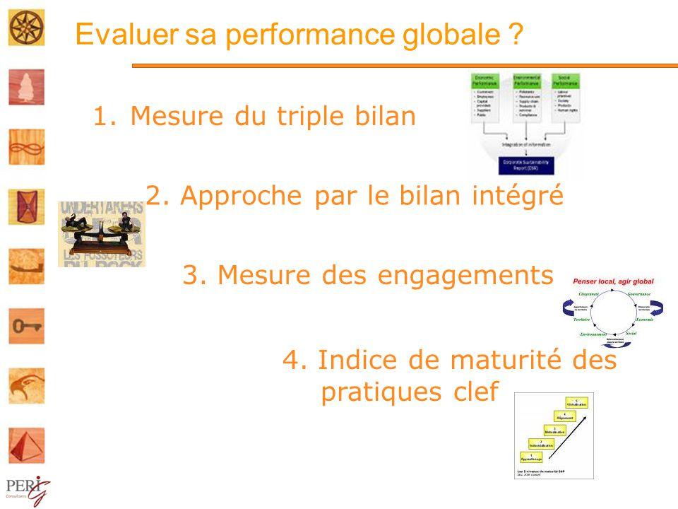 Evaluer sa performance globale
