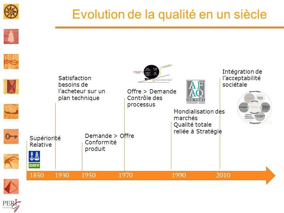 Evolution de la qualité en un siècle