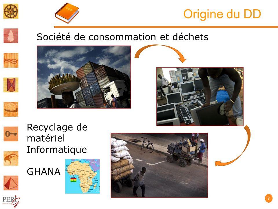 Origine du DD Société de consommation et déchets Recyclage de matériel