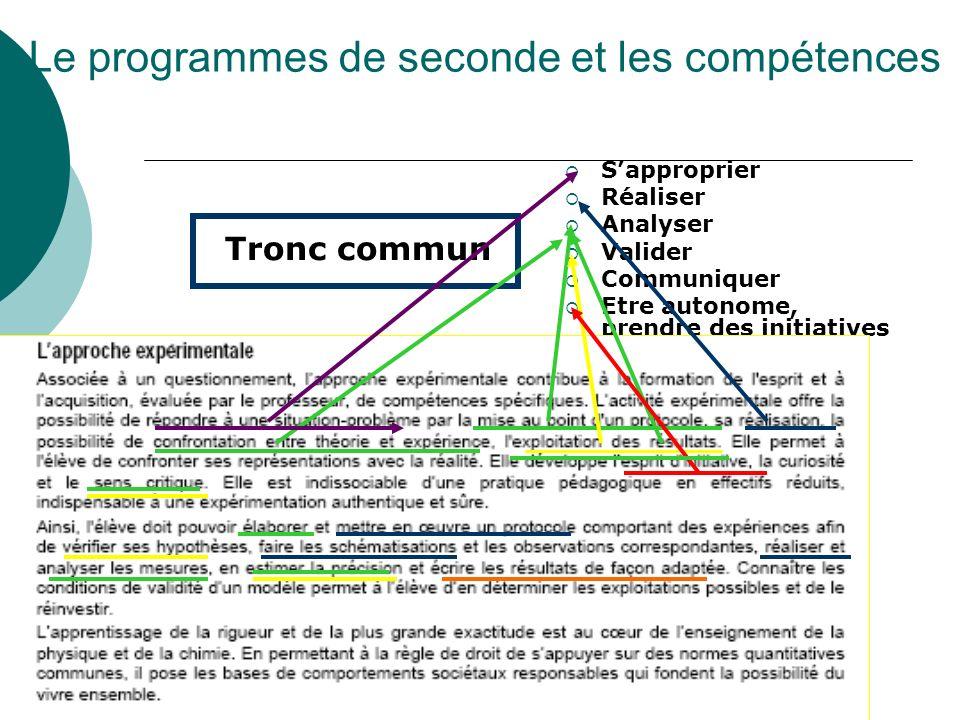 Le programmes de seconde et les compétences