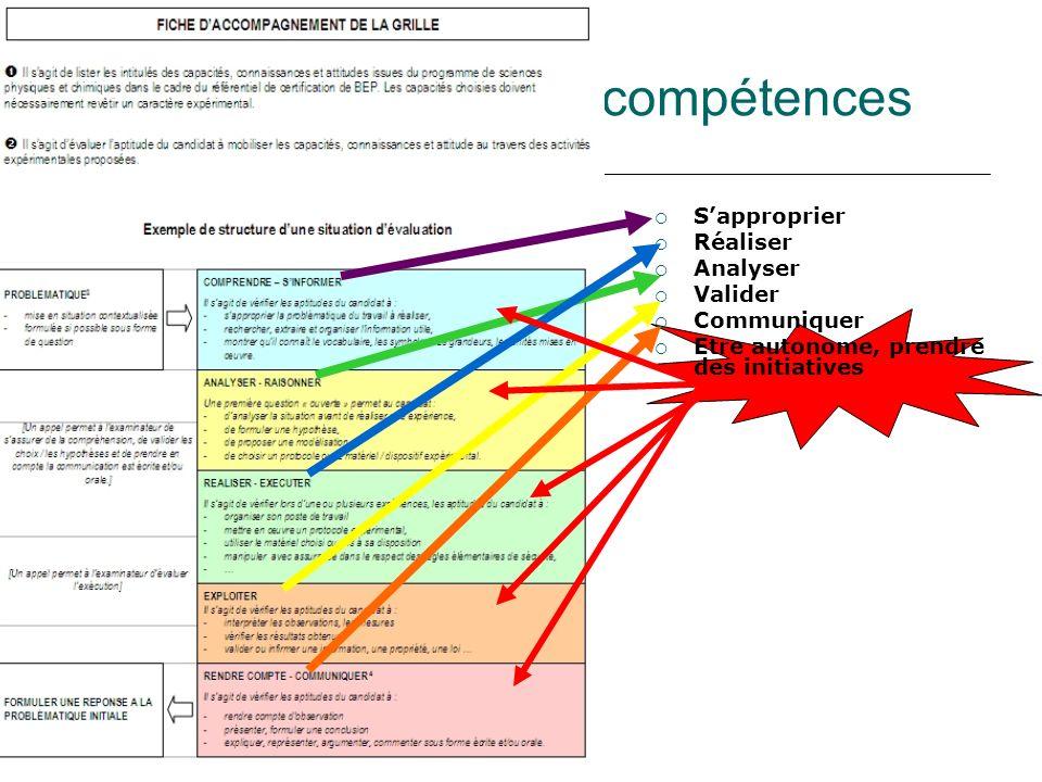 Le CCF bac pro et les compétences