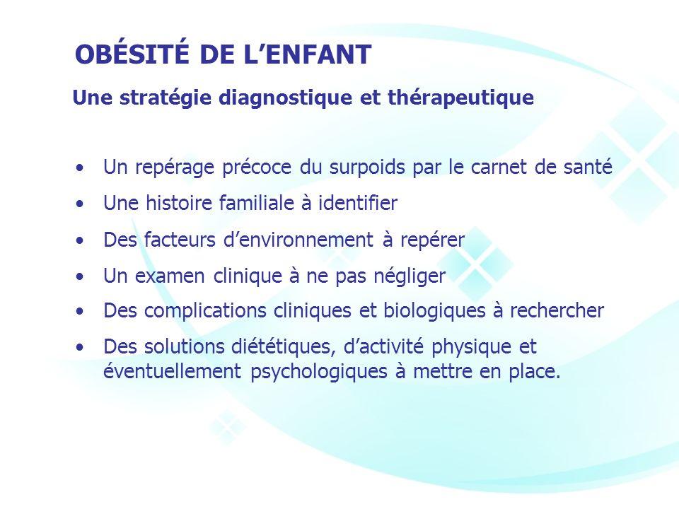 OBÉSITÉ DE L'ENFANT Une stratégie diagnostique et thérapeutique