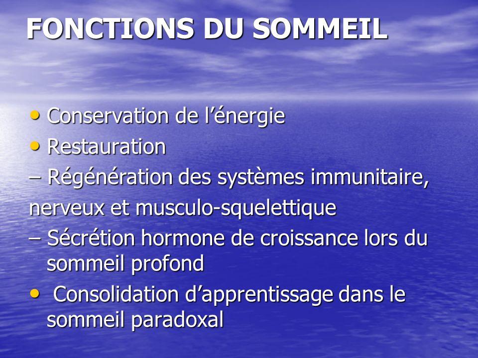 FONCTIONS DU SOMMEIL Conservation de l'énergie Restauration
