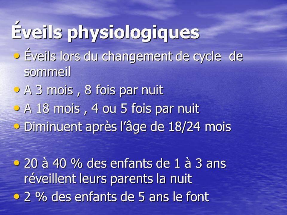 Éveils physiologiques