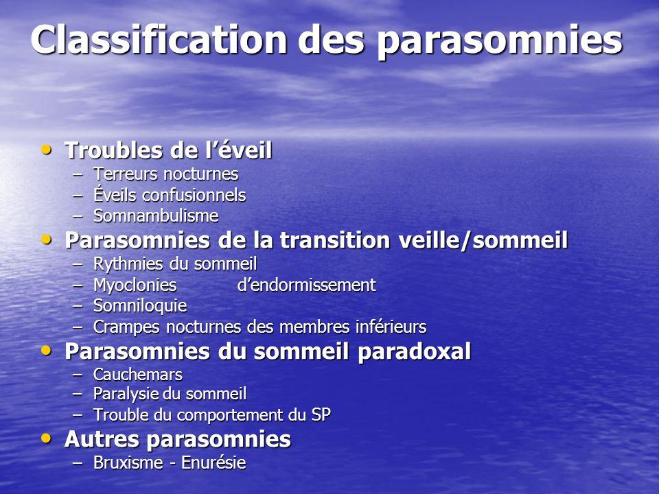 Classification des parasomnies