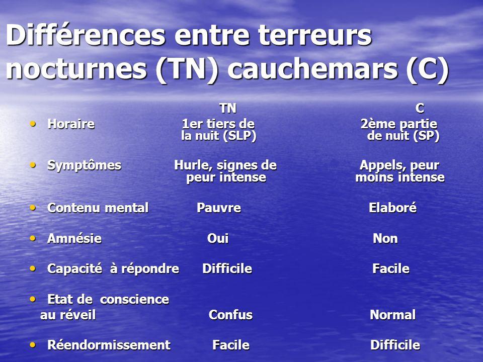 Différences entre terreurs nocturnes (TN) cauchemars (C)