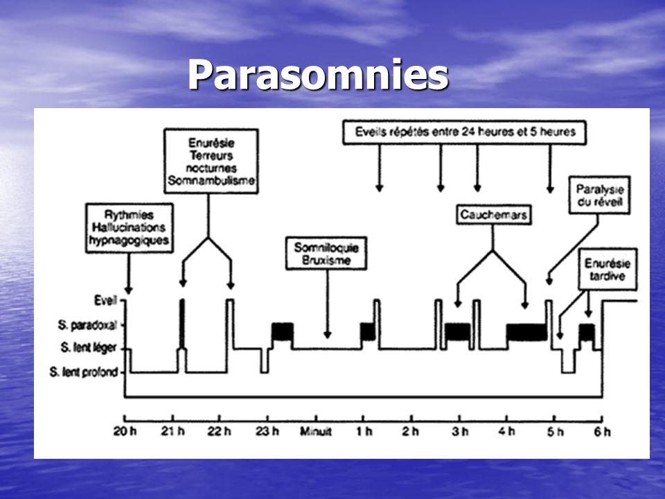Parasomnies