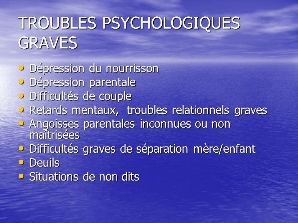 TROUBLES PSYCHOLOGIQUES GRAVES