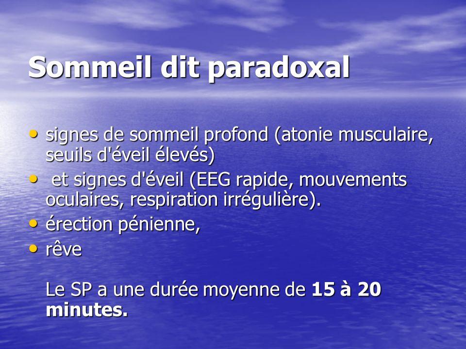 Sommeil dit paradoxal signes de sommeil profond (atonie musculaire, seuils d éveil élevés)