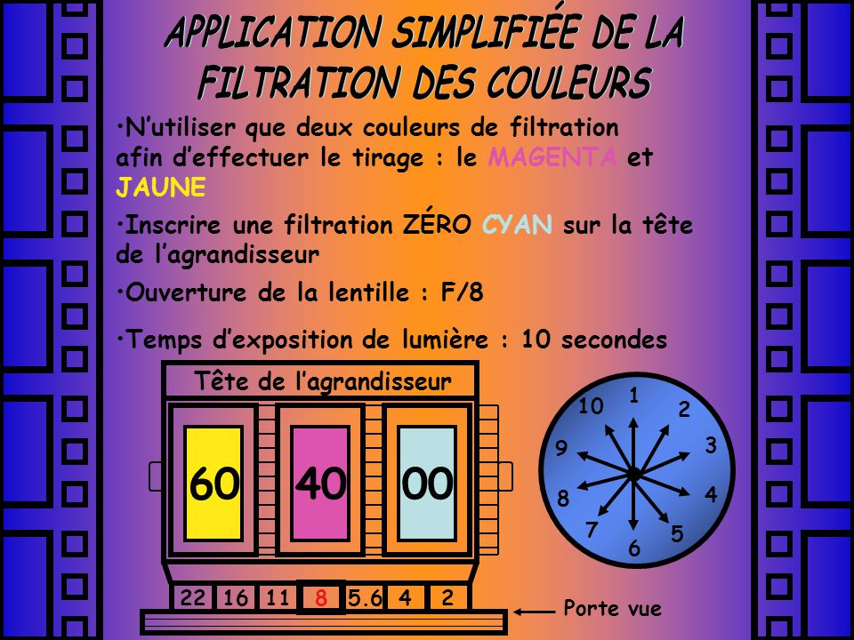 APPLICATION SIMPLIFIÉE DE LA FILTRATION DES COULEURS