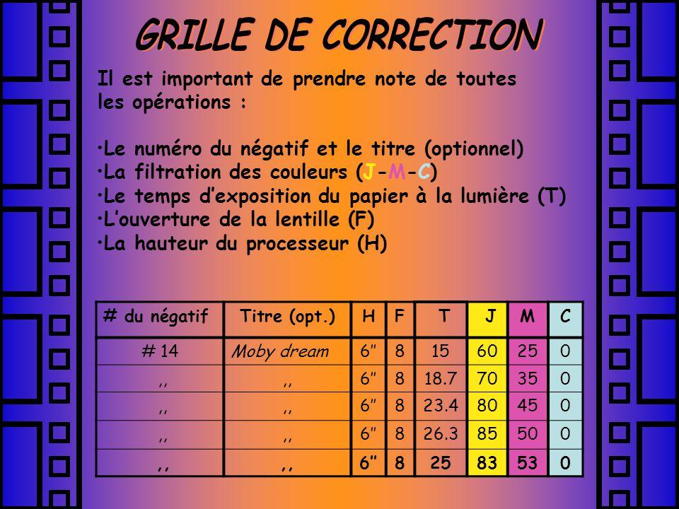 GRILLE DE CORRECTION Il est important de prendre note de toutes les opérations : Le numéro du négatif et le titre (optionnel)