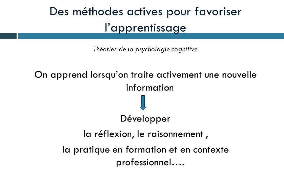 Des méthodes actives pour favoriser l'apprentissage