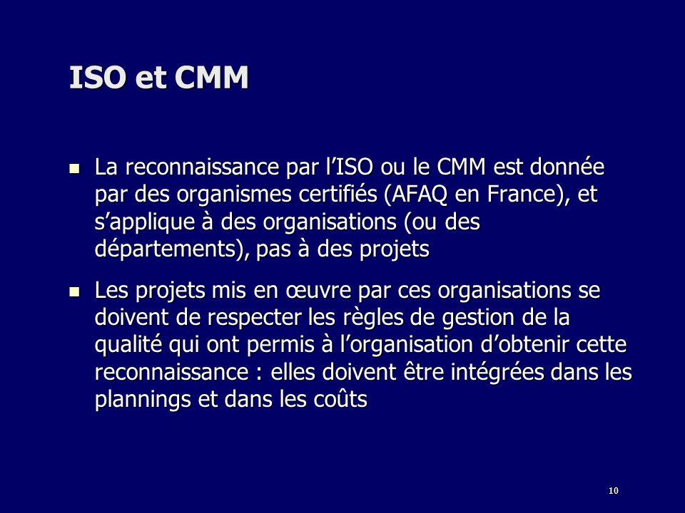 ISO et CMM