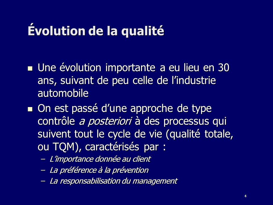 Évolution de la qualité