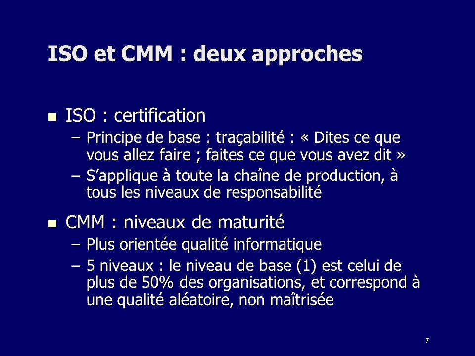 ISO et CMM : deux approches