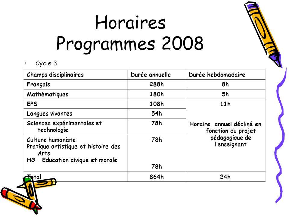 Horaires Programmes 2008 Cycle 3 Champs disciplinaires Durée annuelle