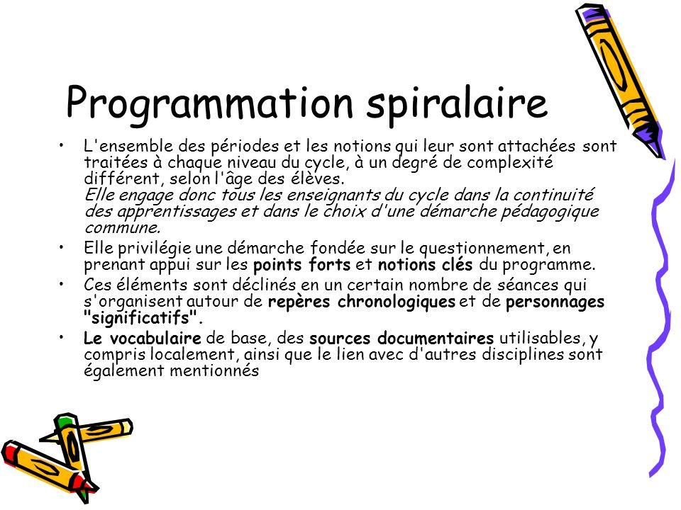Programmation spiralaire