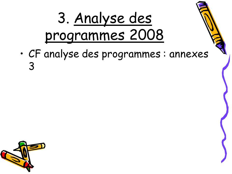 3. Analyse des programmes 2008