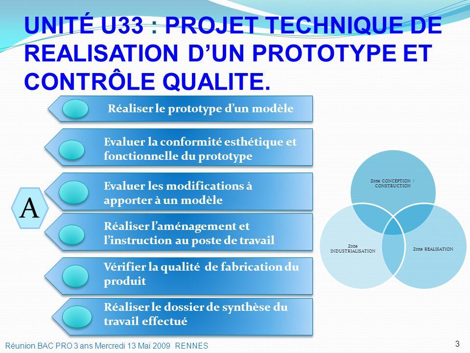 UNITÉ U33 : PROJET TECHNIQUE DE REALISATION D'UN PROTOTYPE ET CONTRÔLE QUALITE.