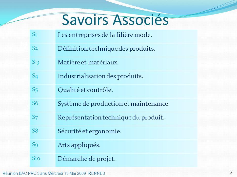 Savoirs Associés Les entreprises de la filière mode.