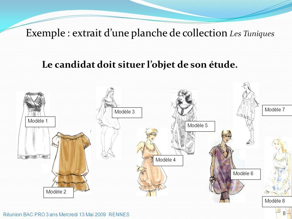 Exemple : extrait d'une planche de collection Les Tuniques