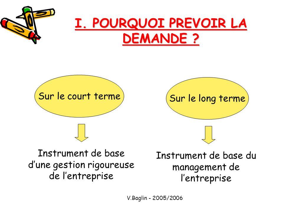 I. POURQUOI PREVOIR LA DEMANDE