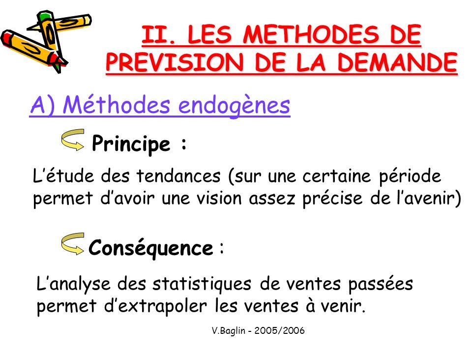 II. LES METHODES DE PREVISION DE LA DEMANDE
