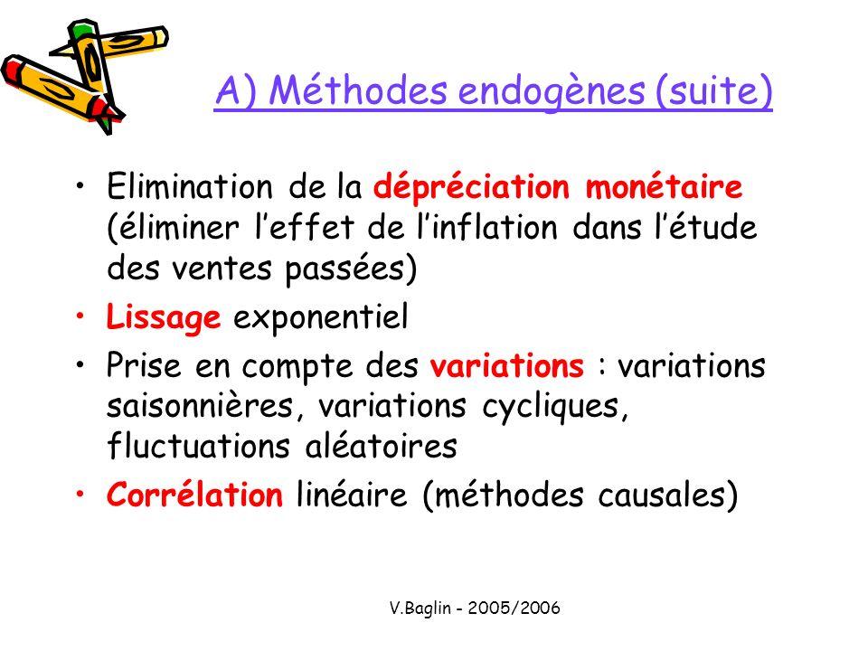 A) Méthodes endogènes (suite)