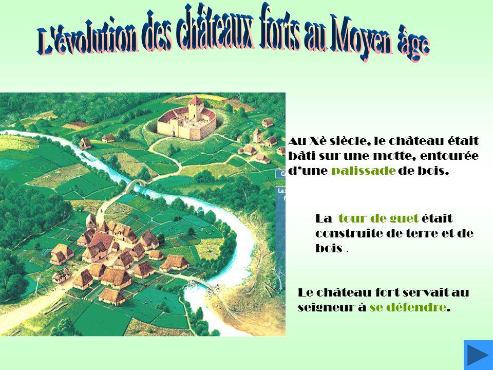 L évolution des châteaux forts au Moyen âge