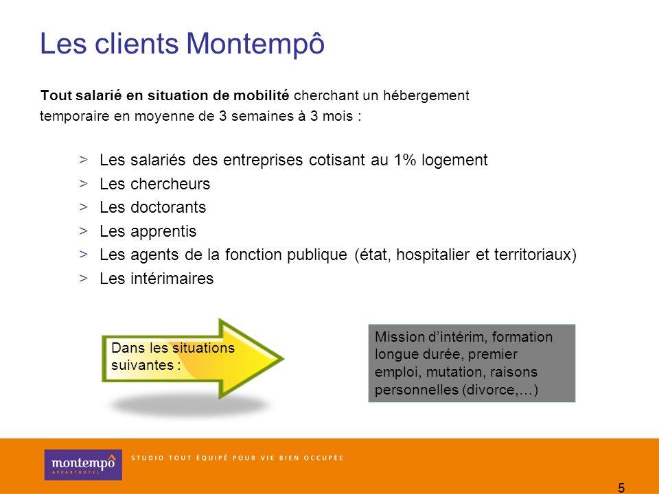 Les clients Montempô Tout salarié en situation de mobilité cherchant un hébergement. temporaire en moyenne de 3 semaines à 3 mois :
