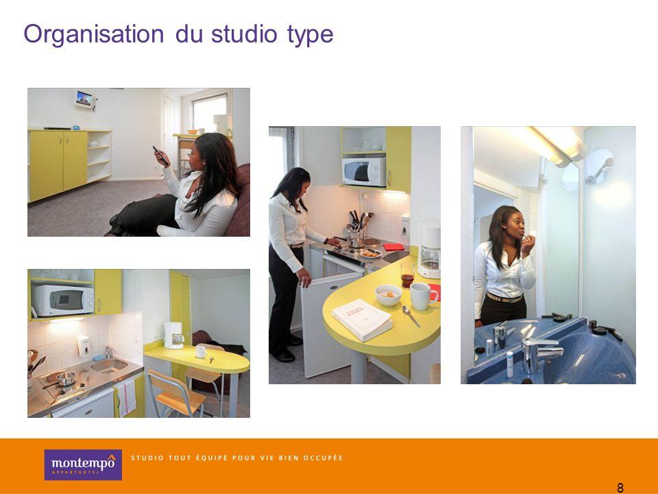 Organisation du studio type