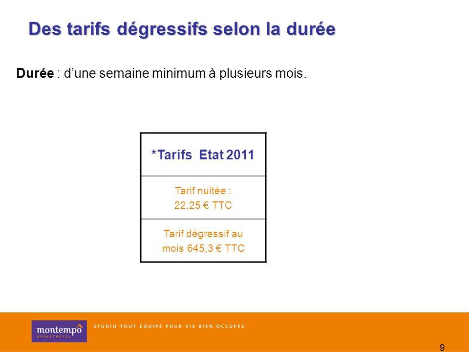 Des tarifs dégressifs selon la durée
