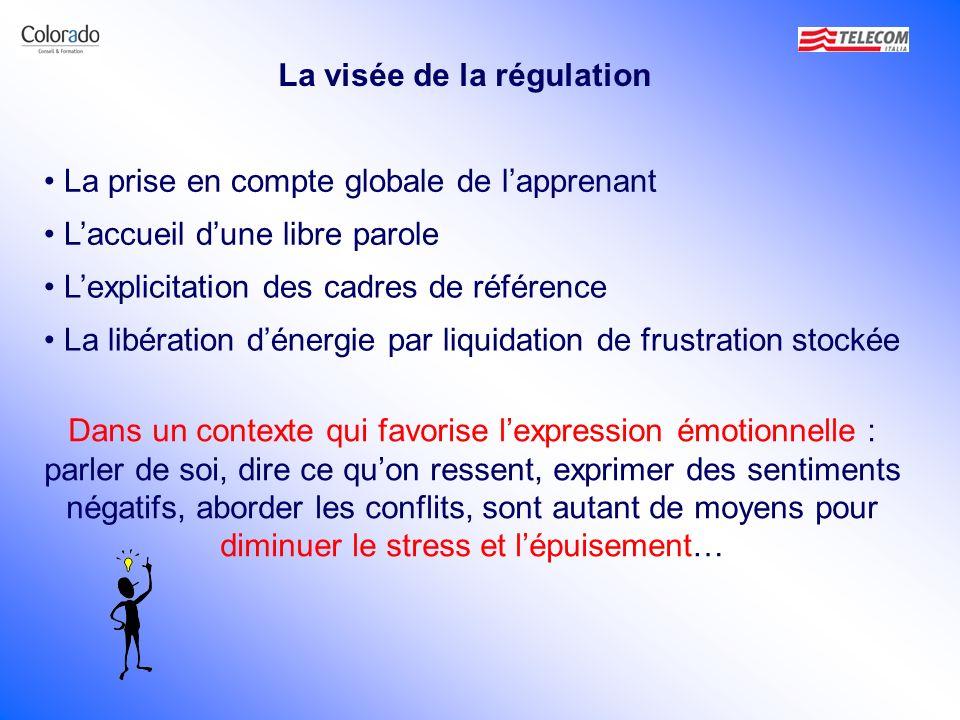 La visée de la régulation