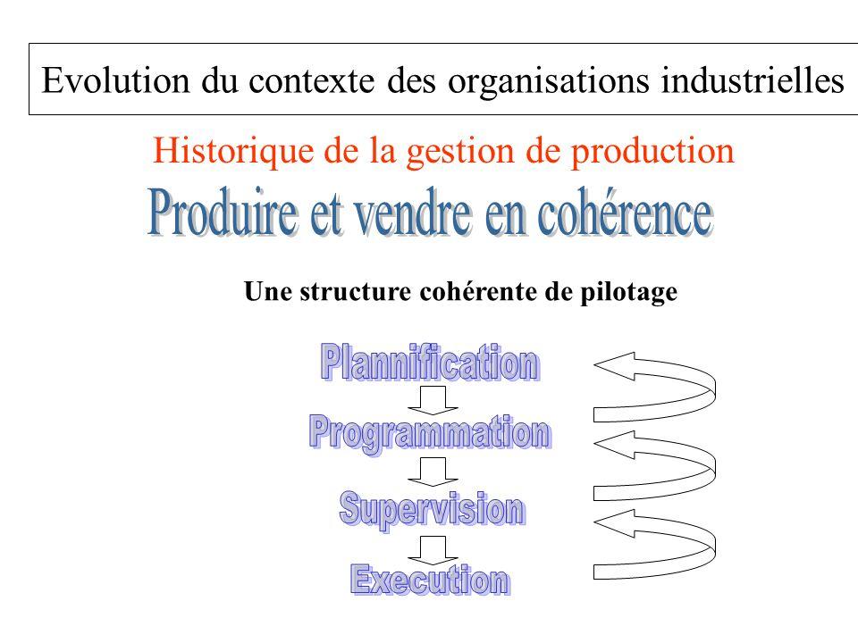 Les diff rents modes de production ppt video online - La chambre des officiers contexte historique ...