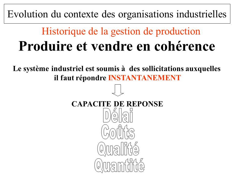 Evolution du contexte des organisations industrielles