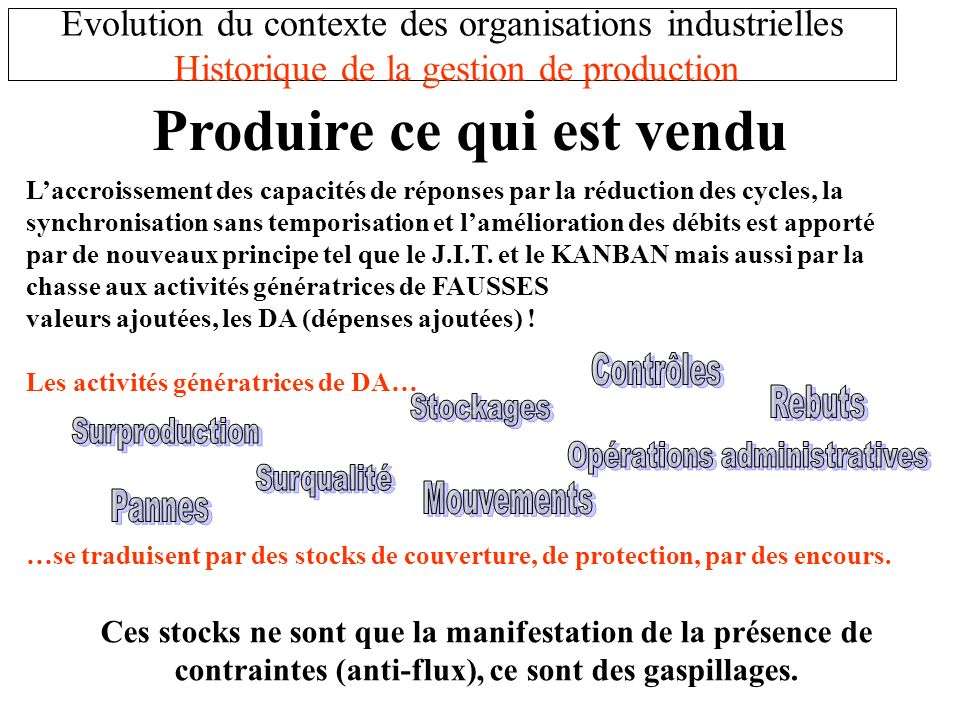 Opérations administratives