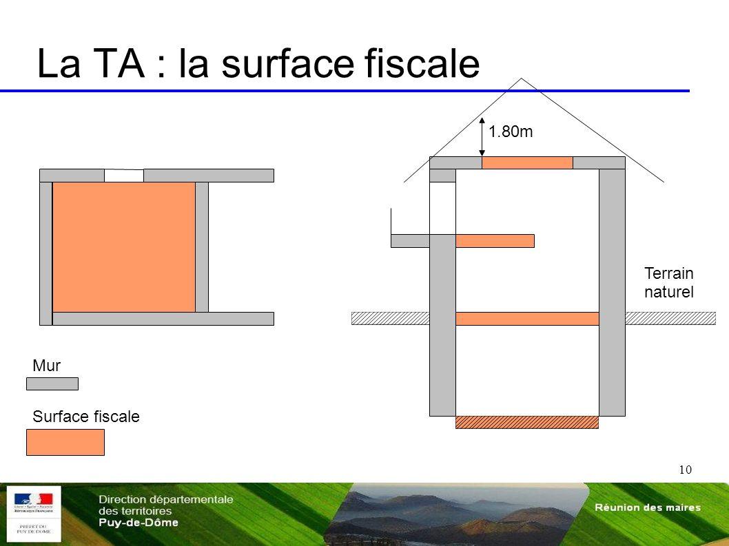 La TA : la surface fiscale