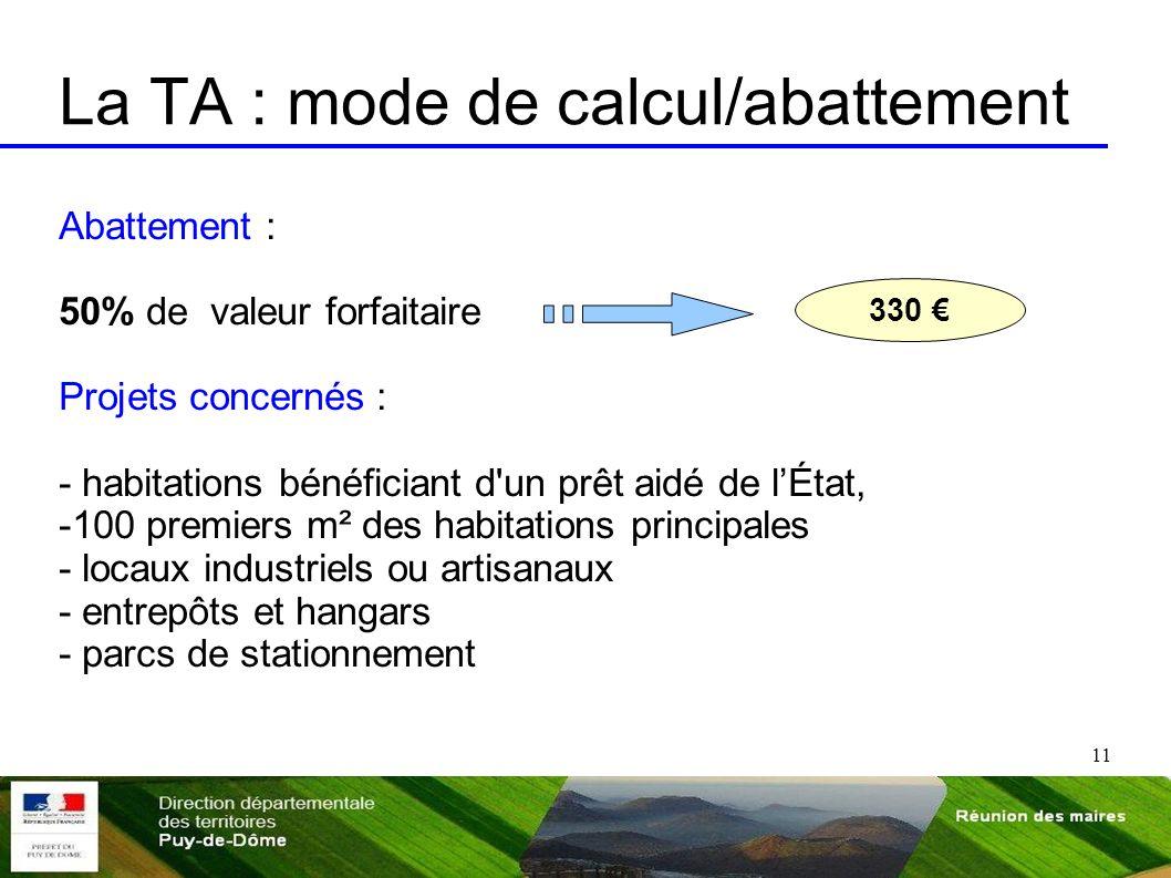 La TA : mode de calcul/abattement