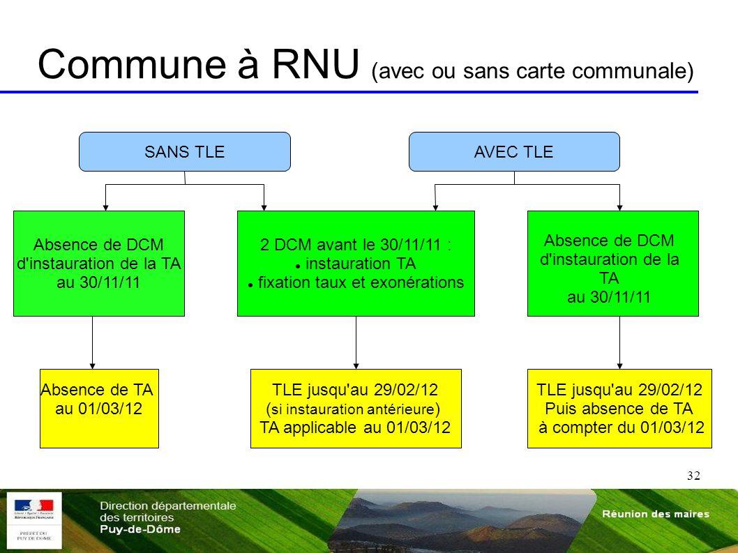 Commune à RNU (avec ou sans carte communale)
