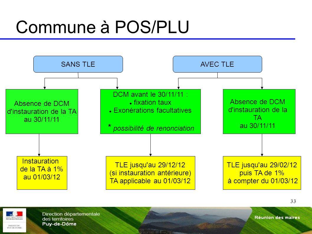 Commune à POS/PLU * possibilité de renonciation SANS TLE AVEC TLE