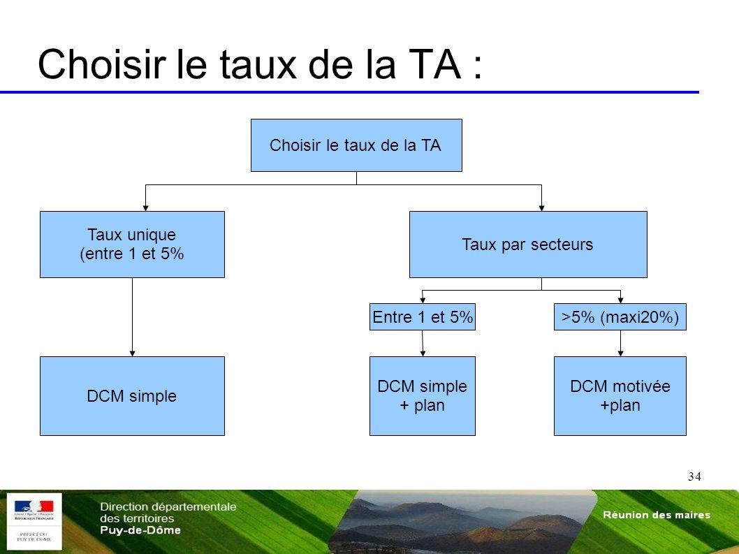 Choisir le taux de la TA :