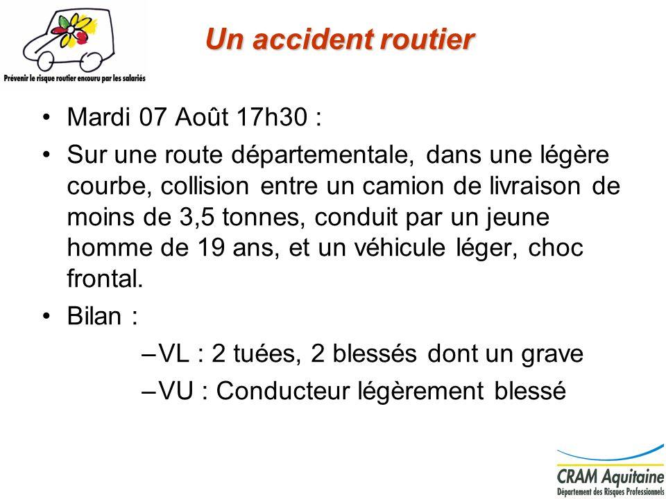 Un accident routier Mardi 07 Août 17h30 :
