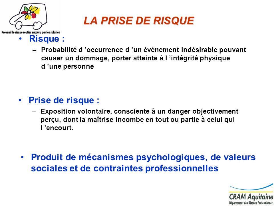 LA PRISE DE RISQUE Risque : Prise de risque :