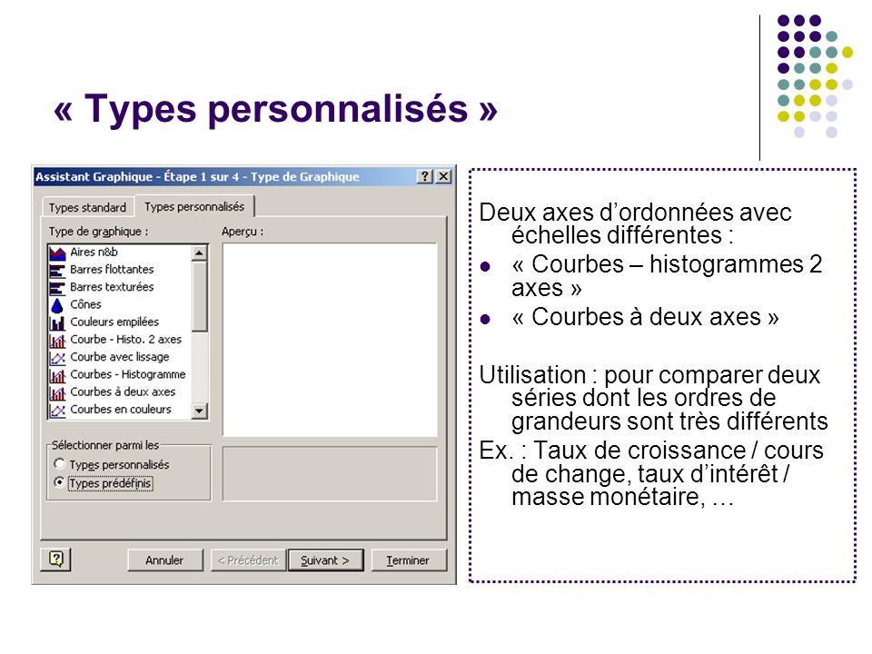 « Types personnalisés »