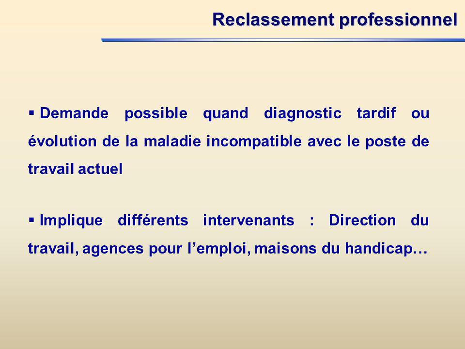 Reclassement professionnel