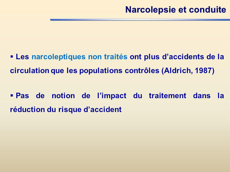 Narcolepsie et conduite